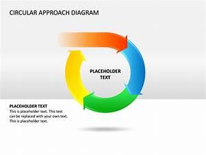 Powerpoint Slide - Circular Approach Diagram - 3d - Multicolor - 4 Arrows