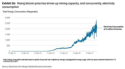 But are you better off just buying bitcoin directly? How Many Bitcoins Do You Get For Mining   How To Earn Bitcoin Watching Videos