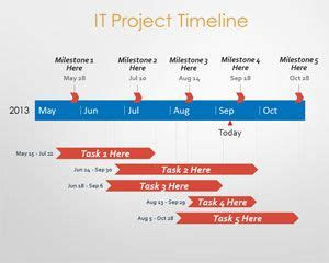 project timeline template powerpoint free timeline powerpoint template