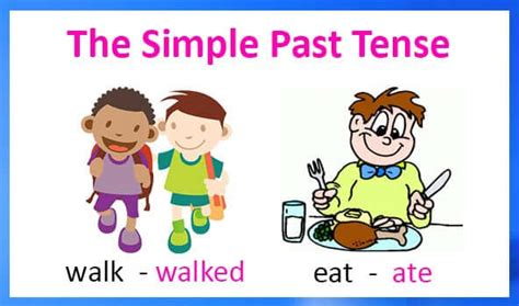 simple  tense rules types  exmaples
