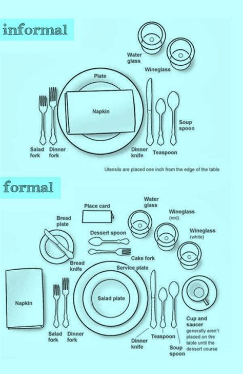 the fine dining guide basic restaurant etiquette one 1000 images about dining etiquette on pinterest
