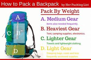 Day 24  How To Pack A Backpack