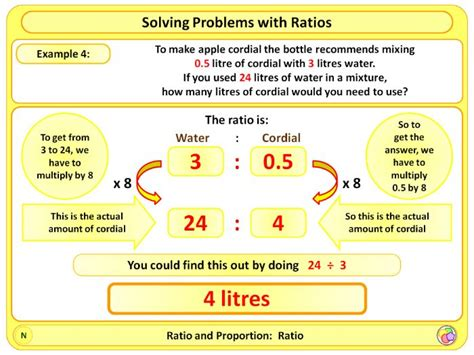 ratio and proportion ks2 by magictrickster teaching