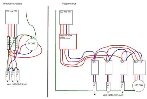 Schéma de l électricité Tuto électricité
