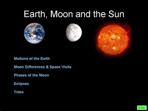Sun Earth Moon Sun Earth Moon Orbit Animation Pics About Space