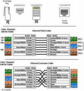 Eia Tia 568 C Wiring Diagram