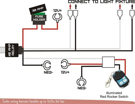 Turbo Offroad Led Work Light Bar Wirless Remote