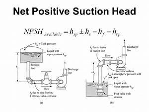 Fluid Mechanics LAB: Dynamic Pumps and Cavitation - ppt ...