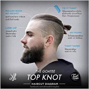 Men U0026 39 S Trend Haircuts    Undercuts    Top Knots