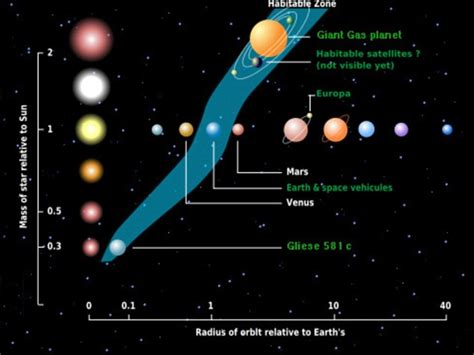 Milky Way Has Billion Planets Estimates First Cosmic
