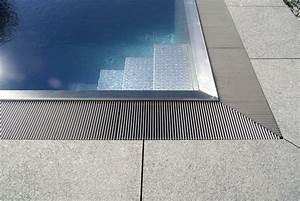 überdachung Für Grill : abdeckungen f r ihren pool ~ Lizthompson.info Haus und Dekorationen