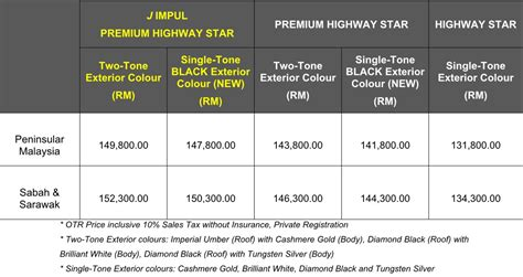 Buy and sell on malaysia's largest marketplace. Nissan Serena J IMPUL Available In Malaysia - Autoworld.com.my