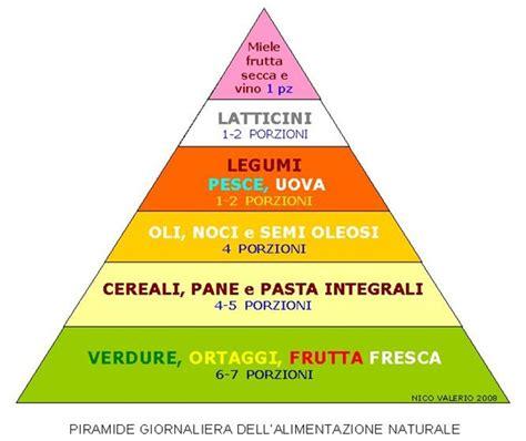 alimentazione naturale piramide ma  torre  babele