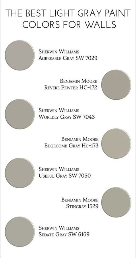 Light Gray Paint Colors For Walls. Agreeable Gray SW 7029