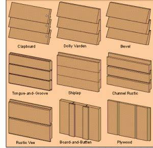 Shiplap Definition - how to buy wood board siding