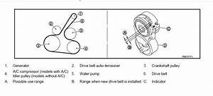 Diagram For Serpentine Belt Available