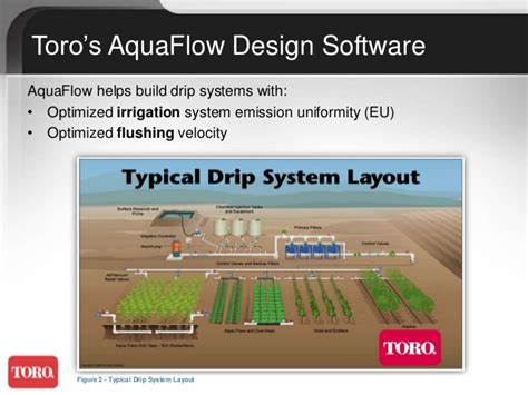 drip irrigation cost estimate making drip pay increasing income reducing costs improving flexib