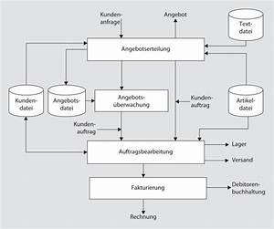 Erinnerungsschreiben Rechnung : gesch ftsprozessmanagement und anwendungssysteme springerlink ~ Themetempest.com Abrechnung