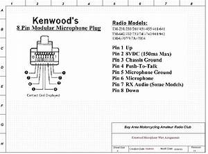 Wiring Diagram  31 Kenwood Radio Wiring Diagram