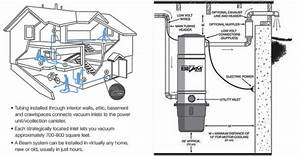 central vac wiring diagram deck wiring diagram wiring With central vac wiring