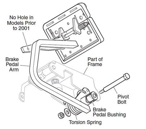 brake system ezgo golf cart