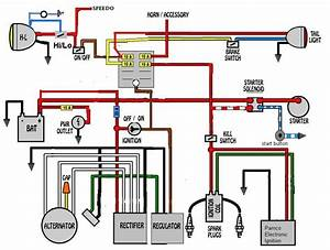 Harley Davidson Motorcycle Wiring Diagram 2002