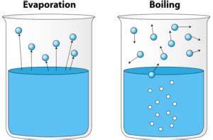 p4 3 evaporation igcse aid