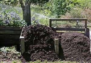 Kompost Richtig Anlegen : kompost anlegen in 5 schritten obi ratgeber ~ Lizthompson.info Haus und Dekorationen