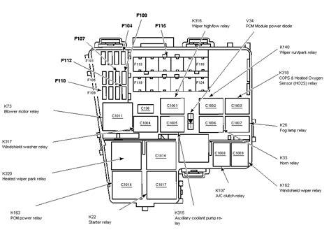 2001 lincoln ls fuse box 2000 lincoln ls fuse box location 06 lincoln ls fuse box diagram