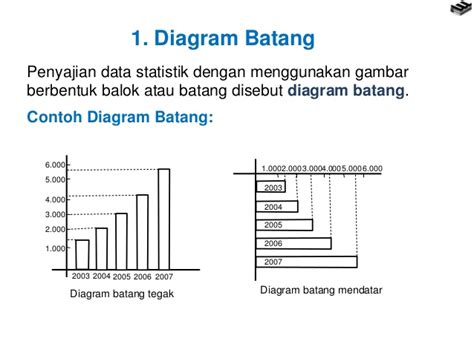 bab  statistika