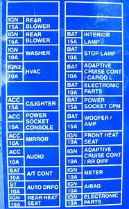 Diagram  2005 Nissan Altima Fuse Box Diagram List Full