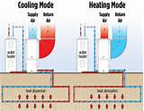 Air Source Heat Pump Vs Geothermal Images