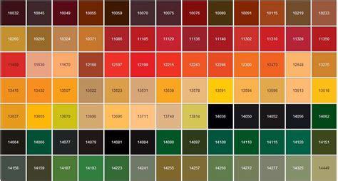 fed std  sae ams std  color chart mach dynamics