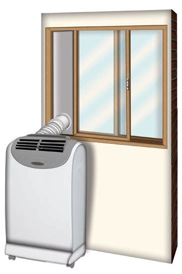 whats  energy    air conditioner fan    cooling  frugal