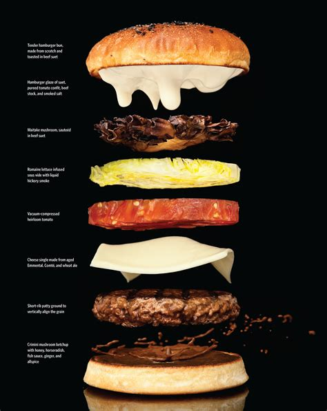 modern cuisine recipes the hamburger a quintessential meal arts
