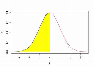 Chapter 21 Samples And Distributions