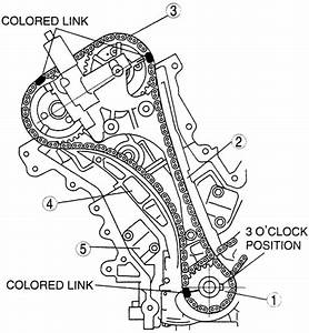 buick enclave timing belt problem autos post With buick timing belt