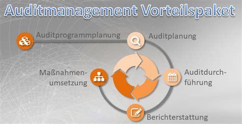 auditmanagement iso  vorteilspaket