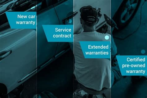 Best Car Warranty For Your Vehicle