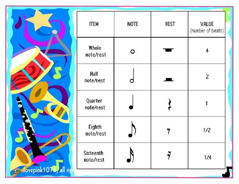 The most commonly encountered clef in modern notation; Hasil gambar untuk music rest symbols and meanings