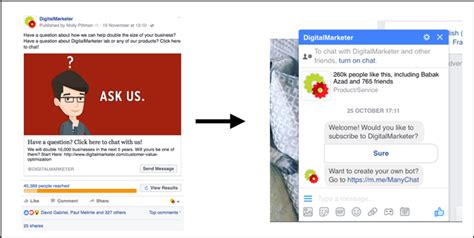Most Effective Facebook Ad Campaigns