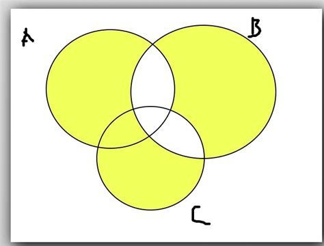 Elementary Set Theory Draw Venn Diagrams Describe