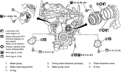 Nissan Frontier Auto Images Specification