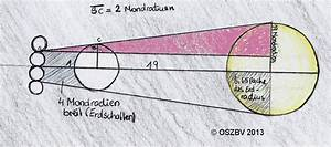 Entfernung Erde Sonne Berechnen : aristarch2 ~ Themetempest.com Abrechnung