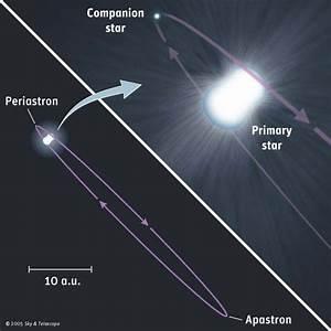 NADA Eta Carinae Supernova - Pics about space