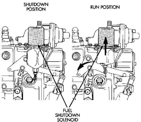 94 Dakotum Fuse Diagram by 95 Dodge Spirit Fuse Diagram Best Place To Find Wiring