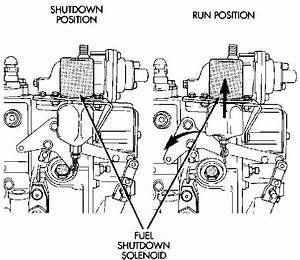 95 Dodge Spirit Fuse Diagram
