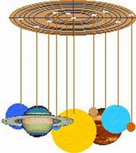 Enchanted Learning Solar System Model - this is amodel of ...