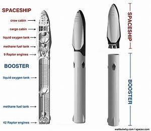 Spacex U0026 39 S Big Fucking Rocket  U2013 The Full Story