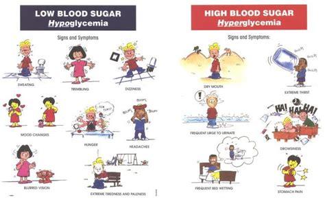 hypoglycemia  blood glucose  hyperglycemia